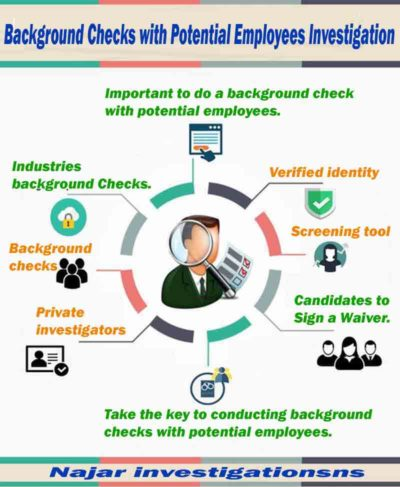 How to Background Checks with Potential Employees Investigation